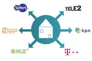 Een-internetprovider-kiezen-die-aansluit-op-jouw-wensen-internet-postcodecheck